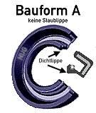 WELLENDICHTRING BAUFORM A