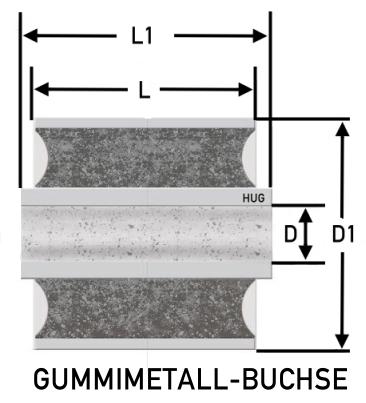 Gummimetallbuchsen  Schnittzeichnung