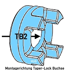 ROTEX KUPPLUNG TB2